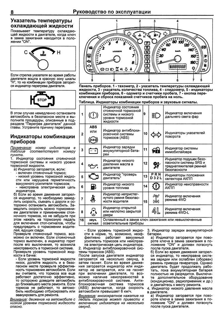 описание индикаторов панели фотон нарисованными