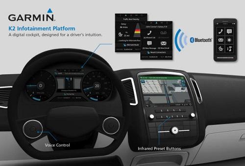 Garmin_K2_Infotainment_Platform.jpeg