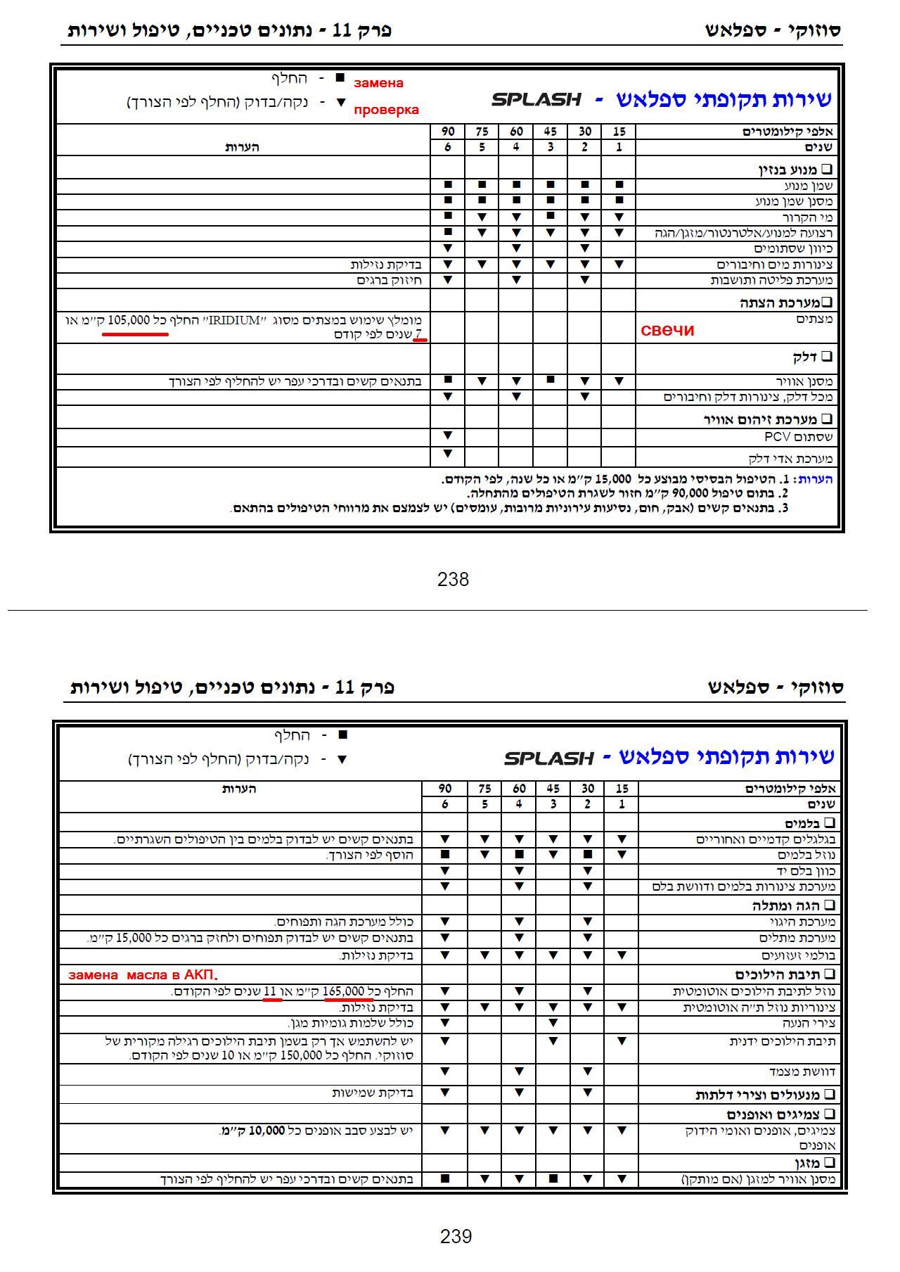 Suzuki-tipul.JPG